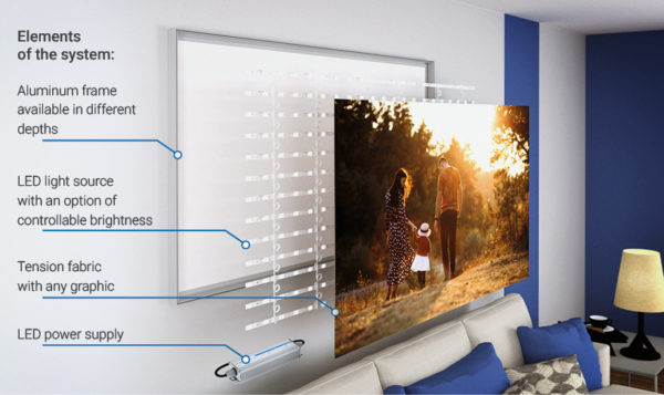 MyFrame - unique system of personalized lighting graphics
